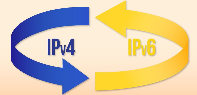 Esgotamento do IPv4