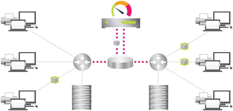 monitoramento-de-ativos-de-rede