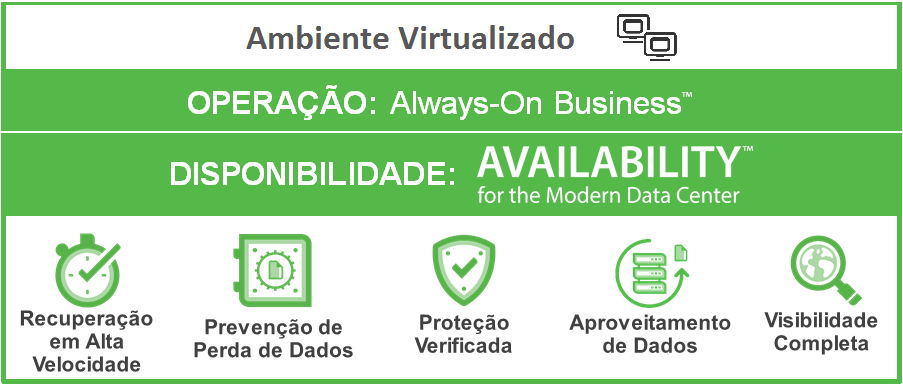 veeam-datacenter-moderno